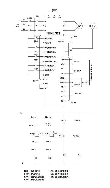 正弦变频器全系列